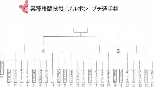 プチ・トーナメント表.PNG